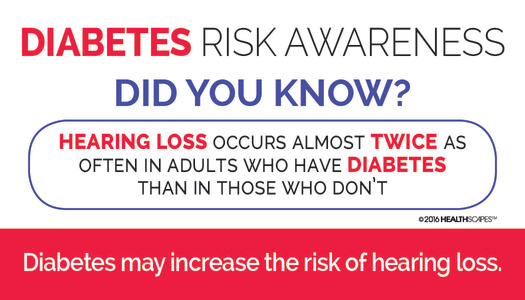 Diabetes Risk Awareness