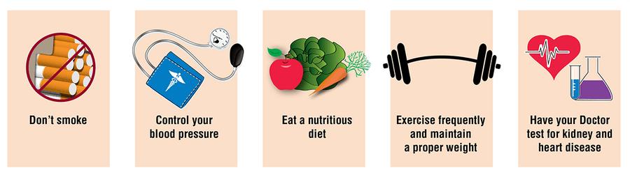 5 Healthy habits to help prevent Chronic Kidney Disease